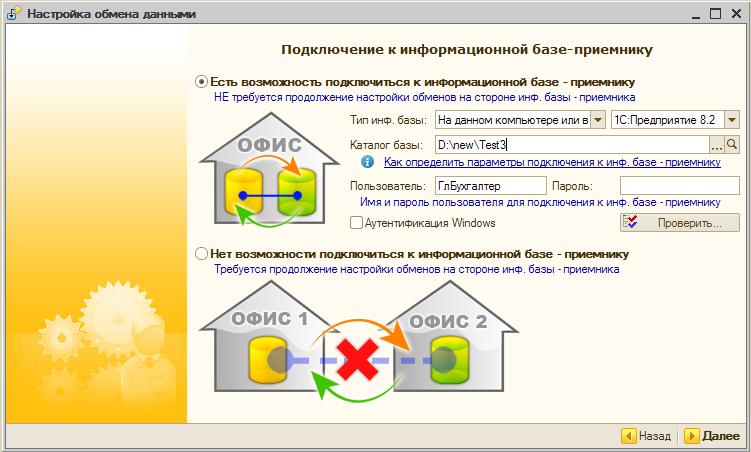 Настройка 1с розница для казахстана 1с результаты внедрения