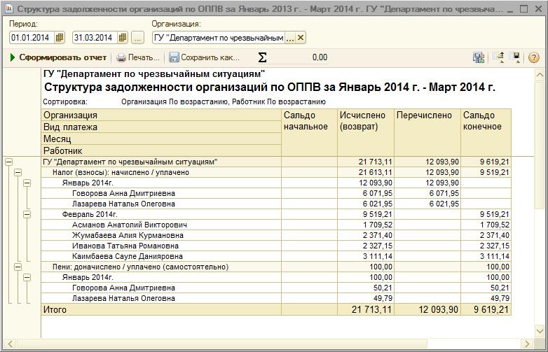 Приобретение бумаги в бюджетных учреждениях