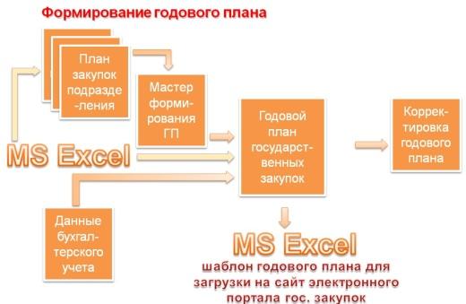 Хостинг для государственных предприятий готовые сервера для css v580c